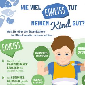 Wie viel Eiweiß ist gut für Kleinkinder? – Das Thema Kuhmilch und Eiweiß
